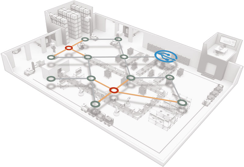 RTLS Real-time Locating system